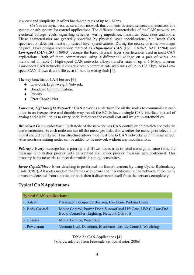 thesis report on zigbee Write my thesis sensingcognitive wireless technologies assorted sensingcognitive radio wireless sensor system might be utilized in the identical area however using.