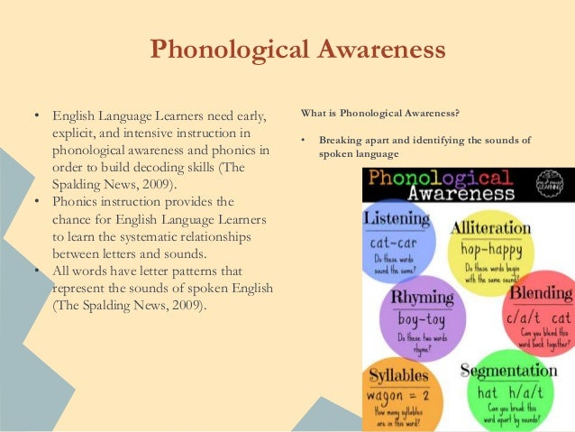 Final Ppt Annamelelizabethjacqueline Teaching Strategies