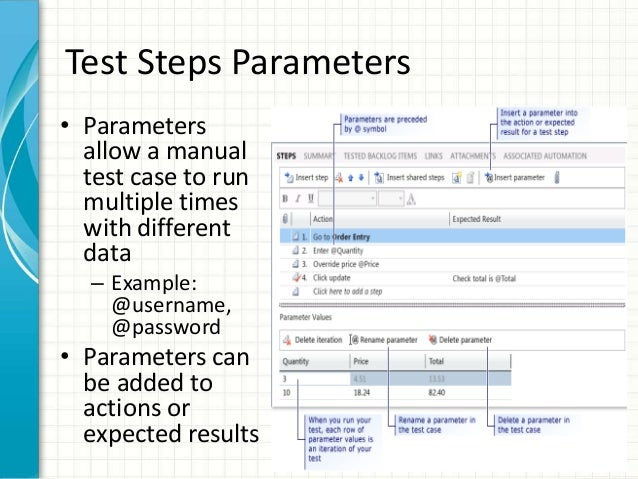 Test Case Management with MTM 2013