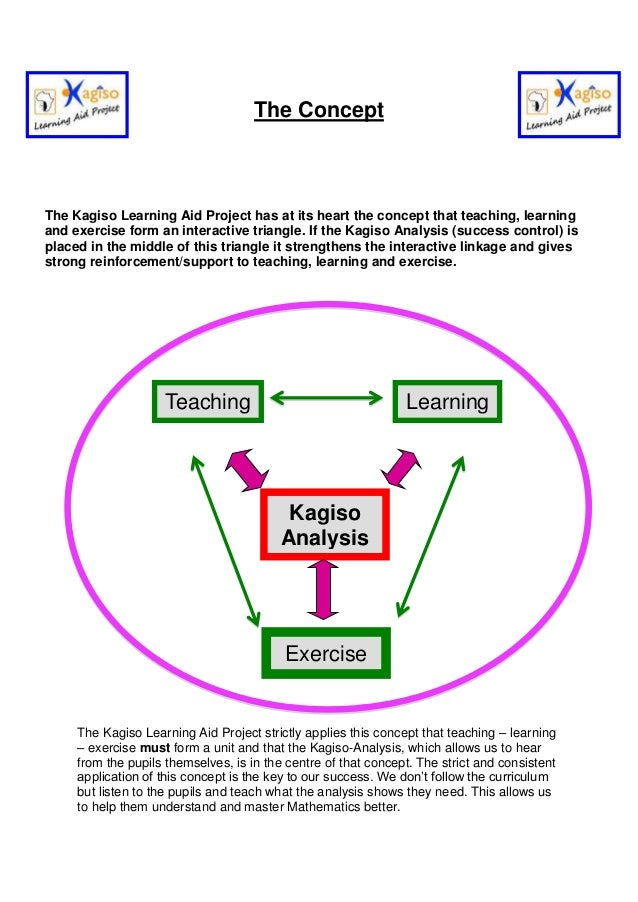 The Concept The Kagiso Learning Aid Project strictly applies this concept that teaching – learning – exercise must form a ...