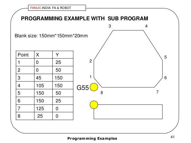 4 basic cnc programming milling 41 638?cb\\\=1417190966 basic cnc block diagram trusted wiring diagrams