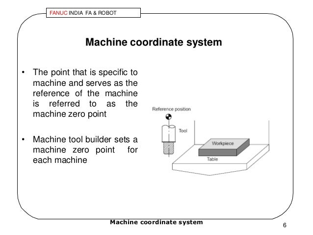 programming cnc milling machine