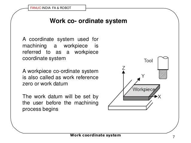 fanuc cnc milling programming pdf