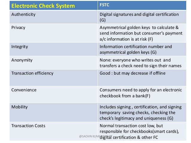 1electronic payment systems