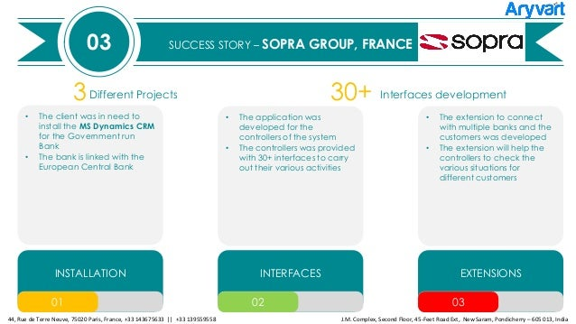 crm case studies Stay on top of crm trends and developments with case studies from leading companies the latest crm case studies are available here.