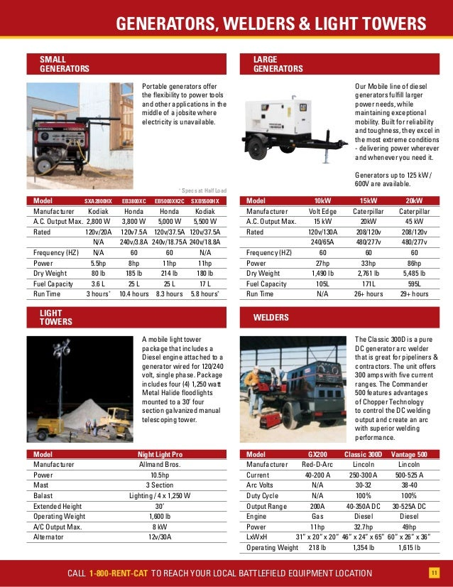 Battlefield Rental & Supply Catalogue