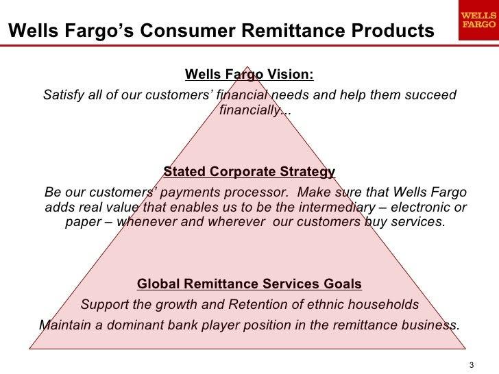 Wells Fargo Bank International Wiring Instructions on
