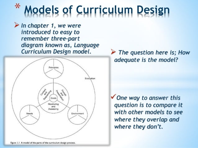 Language curriculum design chapter 9 ccuart Choice Image