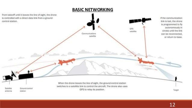 data communication using unmanned aerial vehicle rh slideshare net
