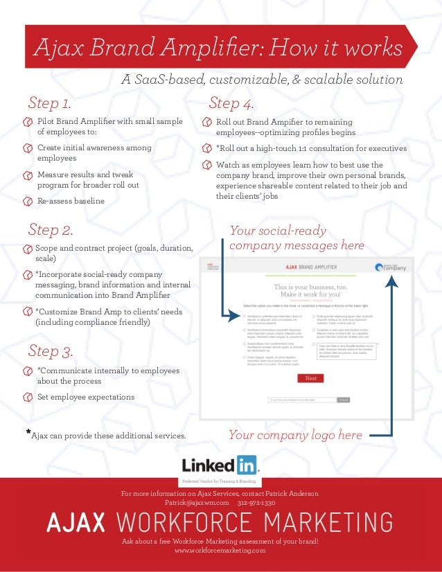 Scope and contract project (goals, duration, scale) *Incorporate social-ready company messaging, brand information and int...