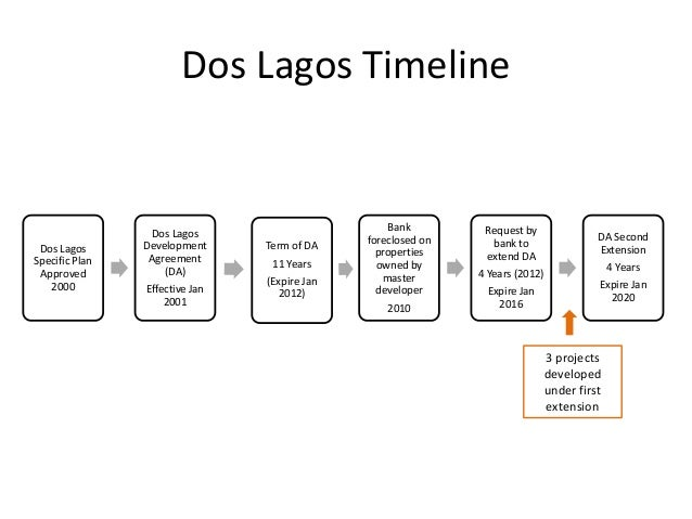 Dos Lagos Agreement Timeline