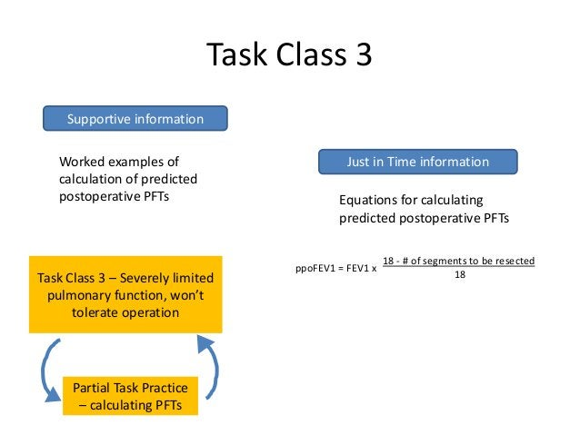 Task Class 3     Supportive information   Worked examples of                         Just in Time information   calculatio...