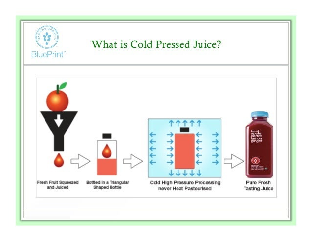 Marketsegmentation what is cold pressed juice malvernweather Image collections