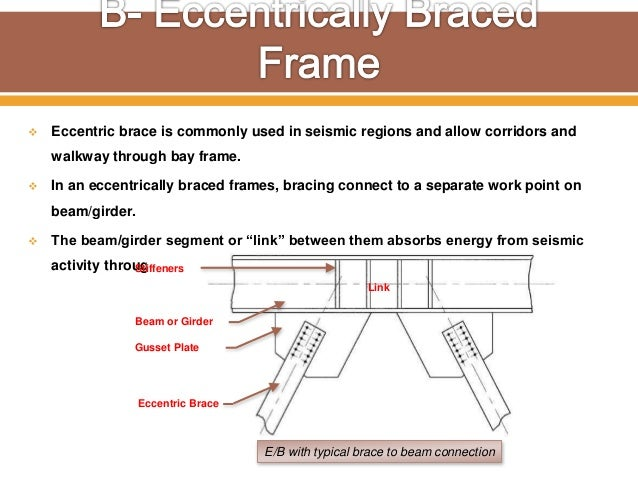 Mesh info as well Isotonic Vs Isometric Huh likewise Physical Security Posture Basics Disregarded Timothy Easton moreover Plan Symbols in addition Position With Only One Datum. on types 05 concentric