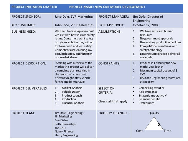 modell charter school revised project management Sis project charter september 2003 revised may 2004 sis project the project charter will address why the project is important and the and project management.