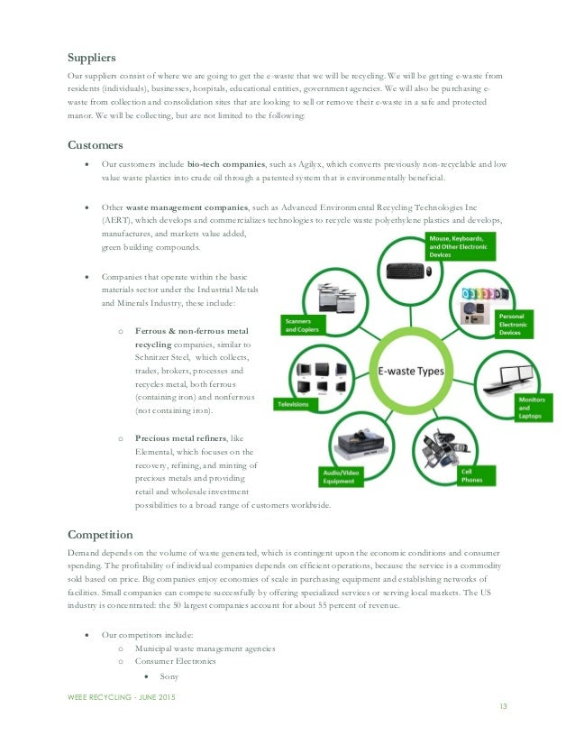 Recycling And Waste Management Business Plan