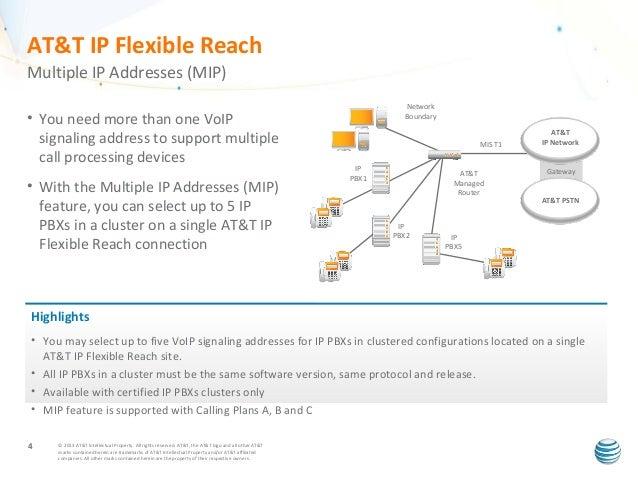 flexible reach