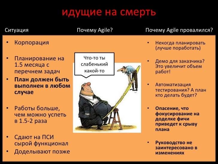 идущие на смерть Ситуация                     Почему Agile?     Почему Agile провалился? • Корпорация ...