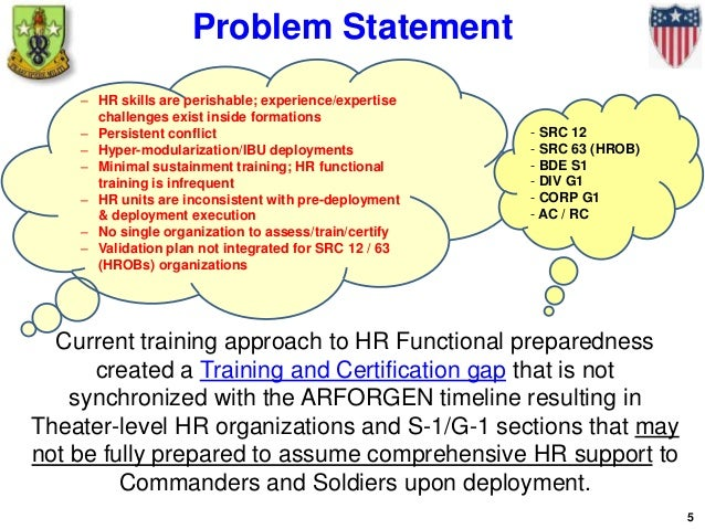 hr problems indian army The corps of army air defence is also faced with problems of obsolescence the vintage l-70 40-mm air defense (ad) the indian army proposes to substantially enhance the operational capabilities of army aviation india's military modernization.