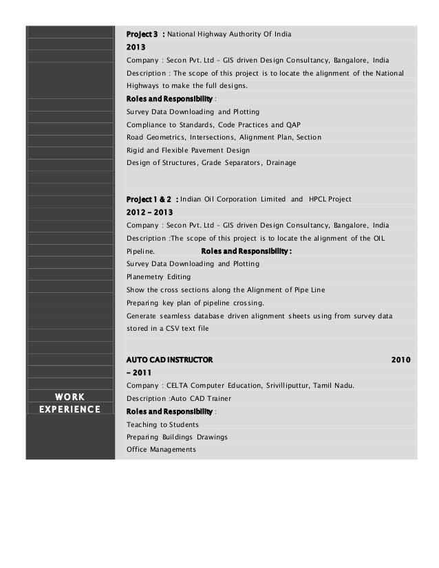 100 Cover Letter Sample Word Doc Resume