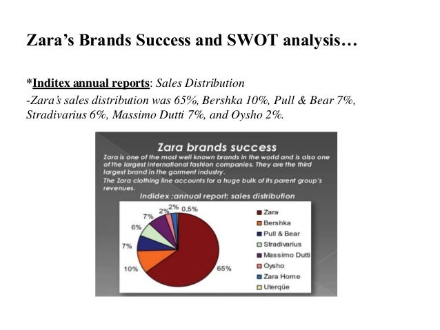 final zara marketing strategy zara s brands success and swot analysis