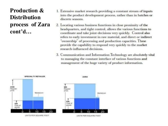 strategic decisions zara Then, the business model and the marketing mix strategy of the three brands are  analyzed once all  key words: fast fashion, zara, h&m, uniqlo, business  model, marketing mix  these strategic decisions are taken in the.