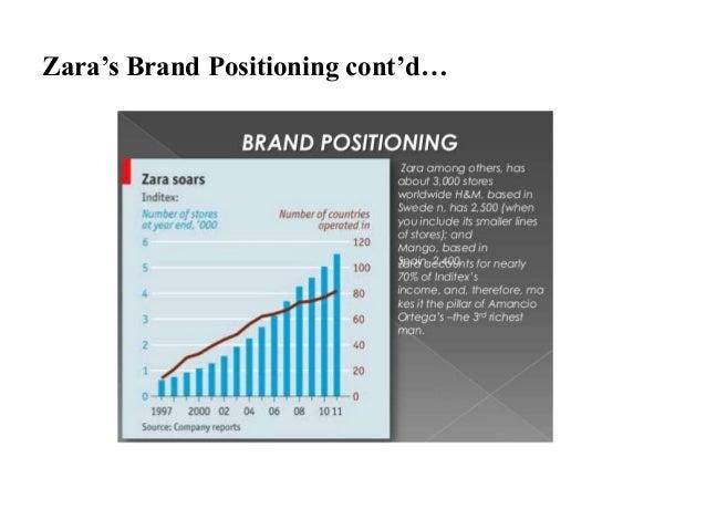 Zara's Brand Positioning cont'd…