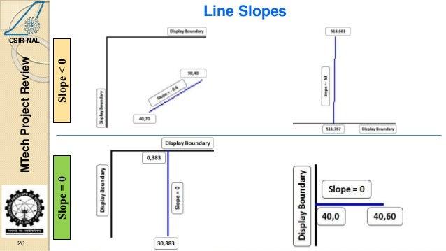 Bresenham S Line Drawing Algorithm For Negative Slope In C : Gpu design on fpga