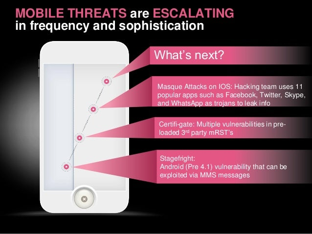 Check Point Mobile Threat Prevention
