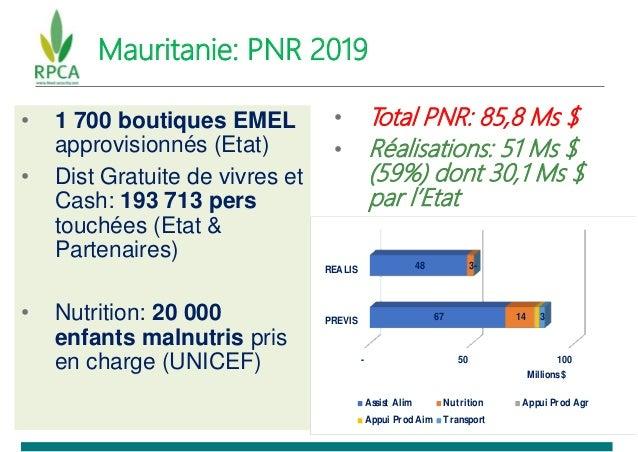 Mauritanie: PNR 2019 • 1 700 boutiques EMEL approvisionnés (Etat) • Dist Gratuite de vivres et Cash: 193 713 pers touchées...