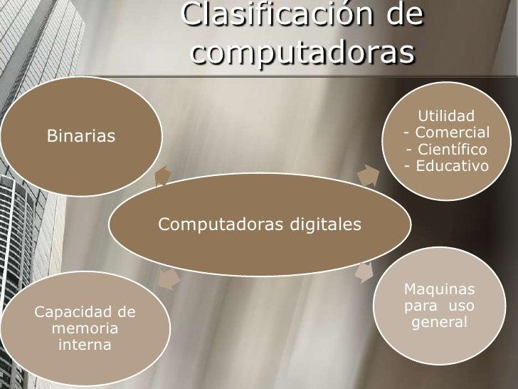 Clasificación de                 computadoras                                          Utilidad Binarias                  ...