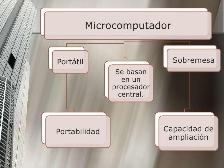 MicrocomputadorPortátil                      Sobremesa                Se basan                  en un               proces...