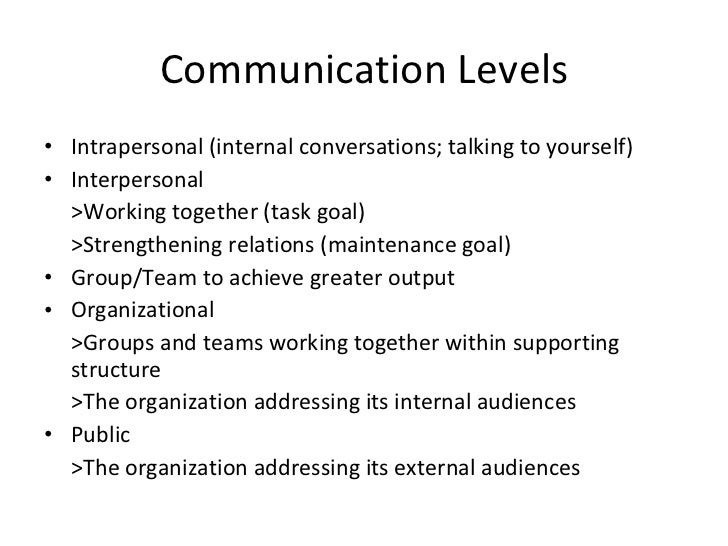 4 Communication Levels Interpersonal intelligence is that which is in the public domain or that which is shared between two or more people. 4 communication levels