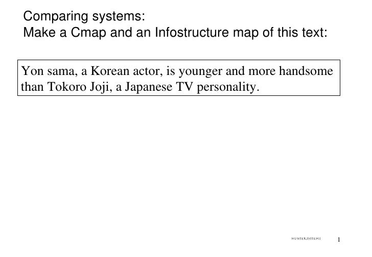 Yon sama, a Korean actor, is younger and more handsome  than Tokoro Joji, a Japanese TV personality. huntersystems Compari...