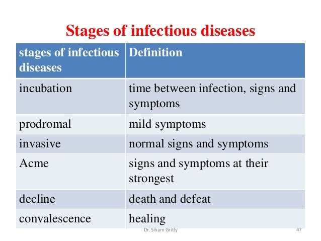 the spread of infectious diseases biology essay So, too, is infection itself, a subject separate from infectious diseases: a person   the conclusion of this essay, is an extreme example of this form of transmission)   vectors may spread a disease either by mechanical or by biological means.