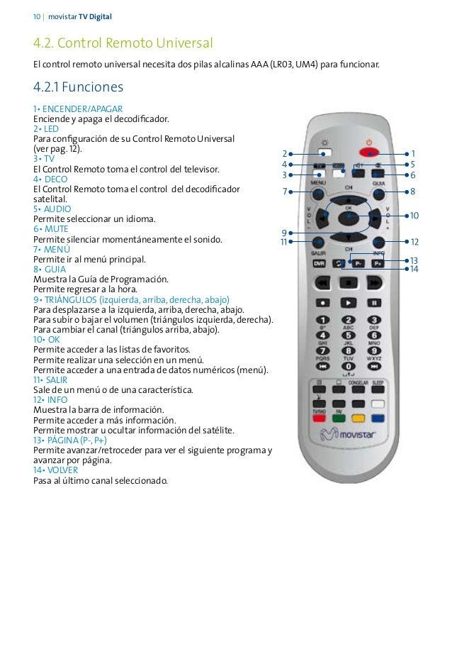 Universal presentation remote