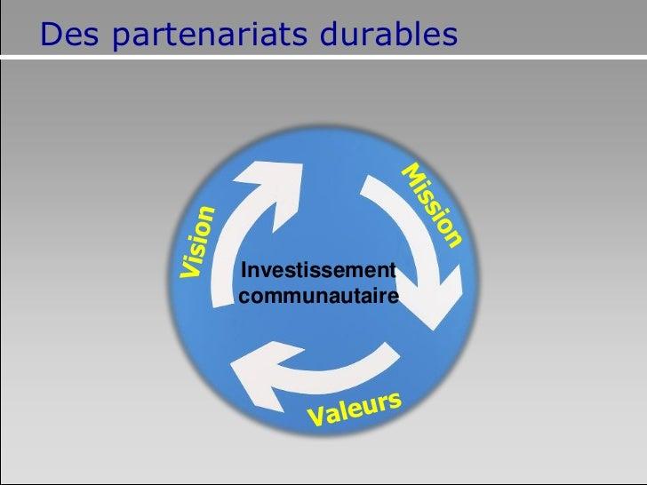 4 c partnerships that last   sears canada fr Slide 3