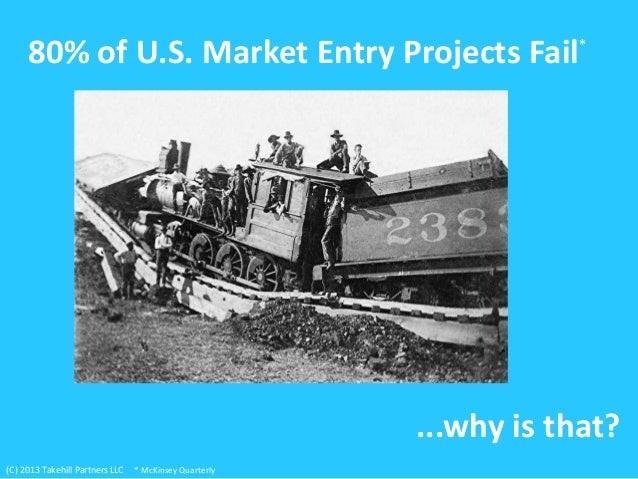 80% of U.S. Market Entry Projects Fail  *  ...why is that? (C) 2013 Takehill Partners LLC  * McKinsey Quarterly