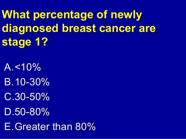 What percentage of newly  diagnosed breast cancer are  stage 1?  A.<10%  B.10-30%  C.30-50%  D.50-80%  E.Greater than 80%