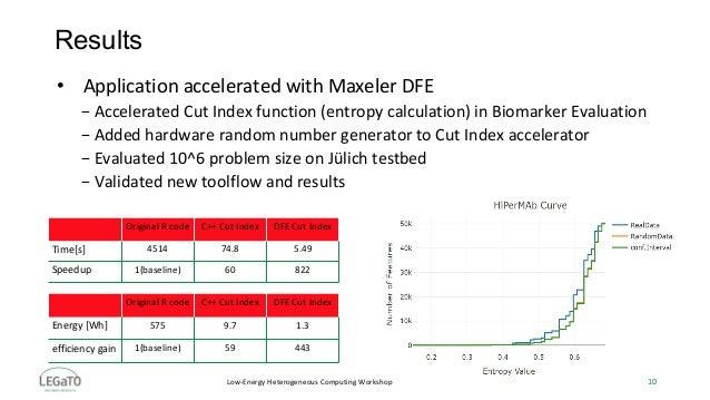 Low-EnergyHeterogeneousComputingWorkshop Results 10 • ApplicationacceleratedwithMaxelerDFE −AcceleratedCutIn...