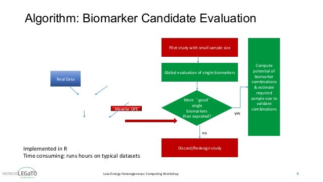 Low-EnergyHeterogeneousComputingWorkshop Algorithm: Biomarker Candidate Evaluation 409/09/20 Pilotstudywithsmall...