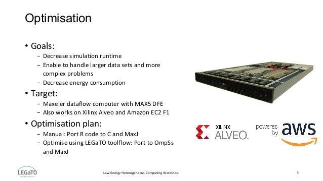 Low-EnergyHeterogeneousComputingWorkshop Optimisation • Goals: − Decreasesimulationruntime − Enabletohandlel...