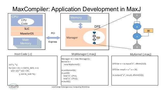 Low-EnergyHeterogeneousComputingWorkshop PCI Express Manager DFE Memory MyManager(.maxj) x x + 30 x Managerm=new...