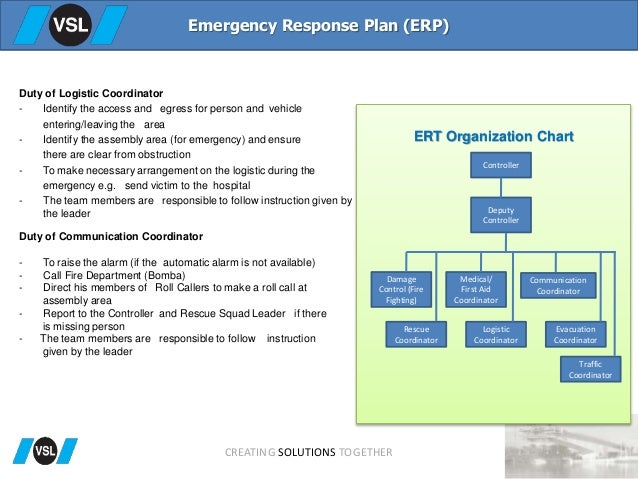 Induction QHSE – Construction Site Emergency Plan Template