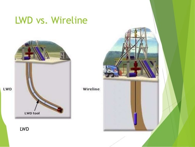 Measurement While Drilling (MWD)