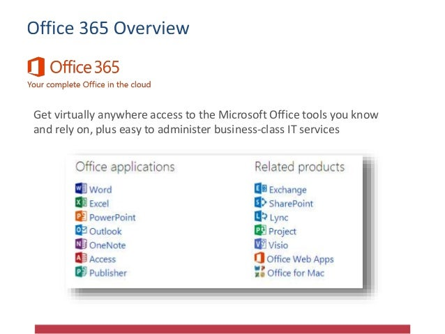 Get virtually anywhere access to the Microsoft Office tools you know and rely on, plus easy to administer business-class I...
