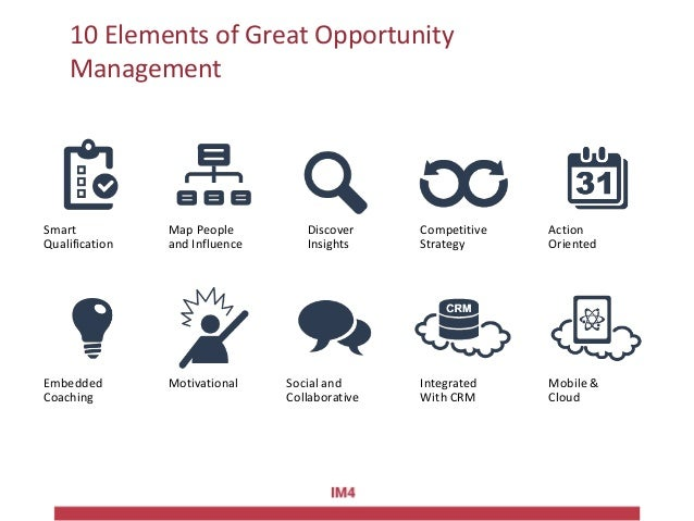 10 Elements of Great Opportunity Management Embedded Coaching Motivational Social and Collaborative Integrated With CRM Mo...