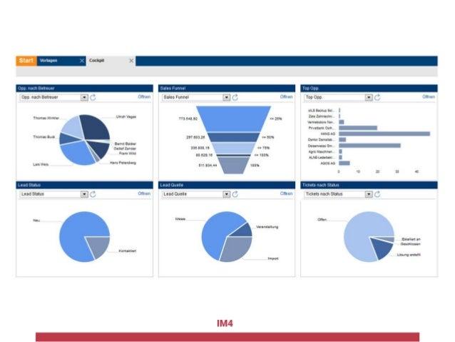 2.1 Opportunity management in a relationship marketing framework 2016 short