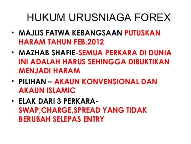 Islamic forex fatwa