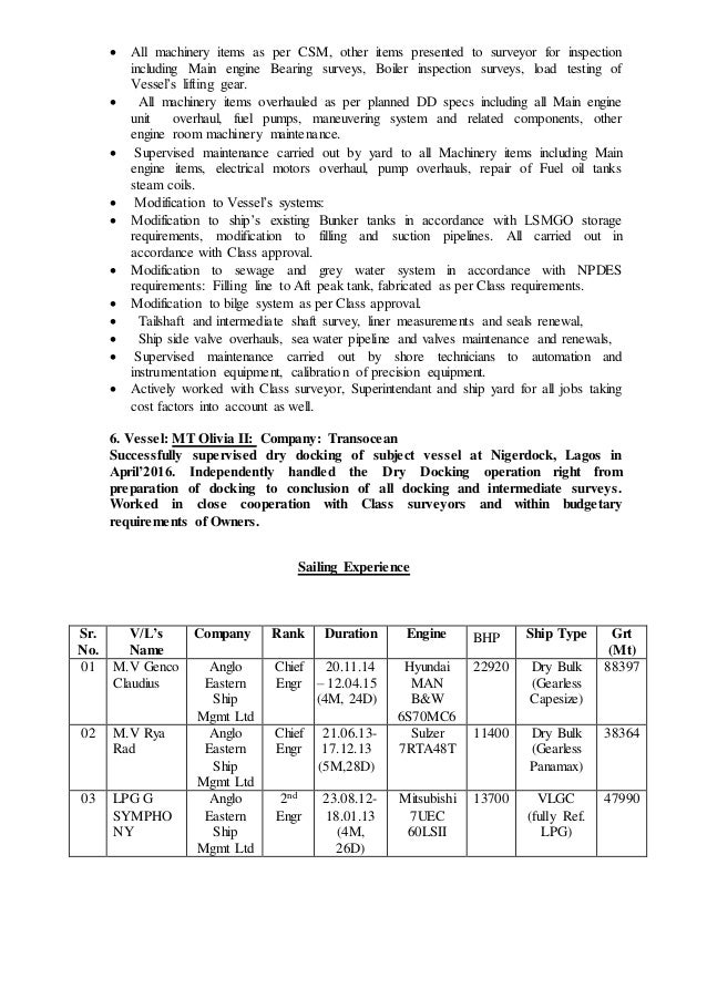 Resume for Tech Suptd